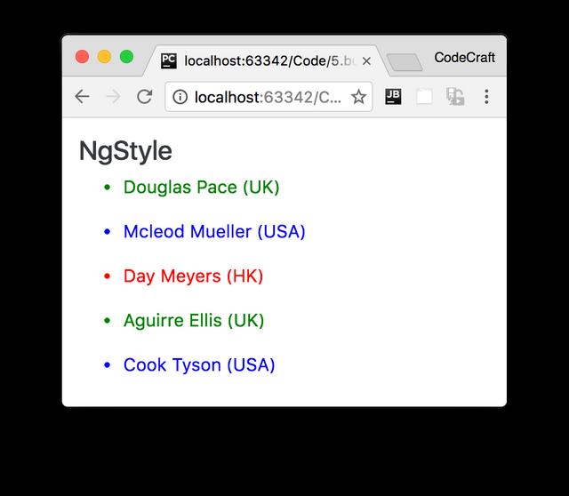 NgStyle & NgClass • Angular